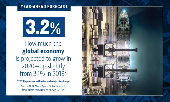 On the left of the slide, the HED text reads: Year-Ahead Forecast. 3.2% is highlighted. The text continues: How much the global economy is projected to grow in 2020—up slightly from 3.1% in 2019*. *2019 figures are estimates and subject to change.      Source: BofA Merrill Lynch Global Research, Global Macro Forecasts, as of Nov. 22, 2019      On the right of the slide, there is a photo an aerial, nighttime view of a floodlit cargo dock, showing stacks of shipping containers, cranes, and a cargo ship on the water being loaded.
