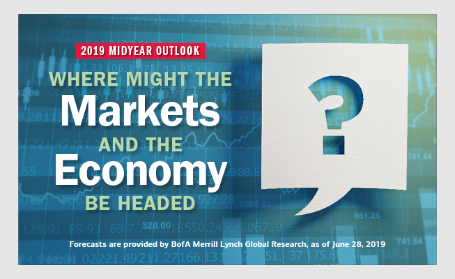 Graphic of a question mark on top of an image of a stock ticker. The text next to it reads: 2019 MidYear Outlook: Where might the markets and the economy be headed? Forecasts are provided by BofA Merrill Lynch Global Research, as of June 28,2019.