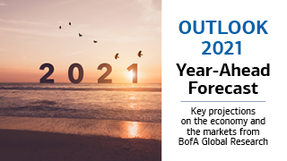 "On the left is a photo of the ocean at dawn, with birds flying in the sky, and the numbers ""2021"" overlayed on the horizon line. On the right is the text, ""OUTLOOK 2021,"" ""Year-Ahead Forecast,"" ""Key projections on the economy and the markets from BofA Global Research"