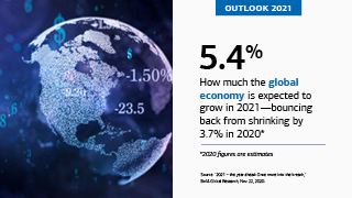 "On the left is a graphic of a globe with various numbers, percentages, and dollar signs imbedded in it. On the right is the text, ""OUTLOOK 2021,"" ""5.4%,"" ""How much the global economy is expected to grow in 2021— bouncing back from shrinking by 3.7% in 2020*,"" ""*2020 figures are estimates,"" ""Source: '2021 – the year ahead: Once more into the breach,' BofA Global Research, Nov. 22, 2020."