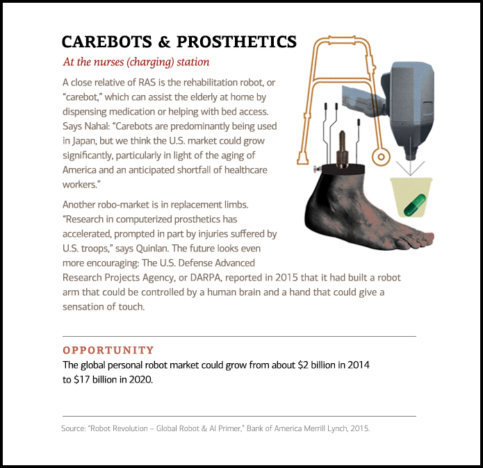 Illustration of a walker, prosthetic, robot arm and medicine
