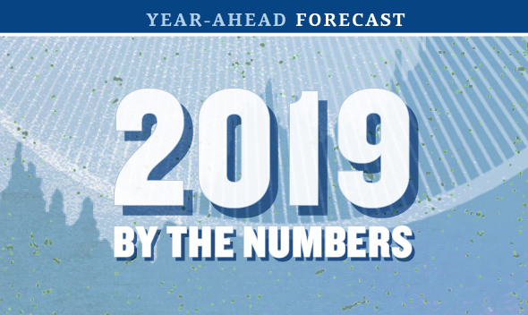 Slideshow of a 2019 financial forecast