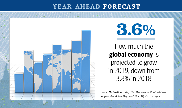 Graphic showing a chart and explaining that the global economy is projected to grow 3.6% in 2019
