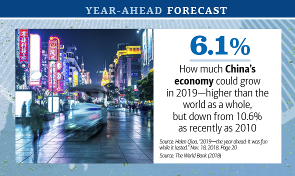 Graphic showing a photo of Shanghai and explaining that China's economy could grow 6.1% in 2019