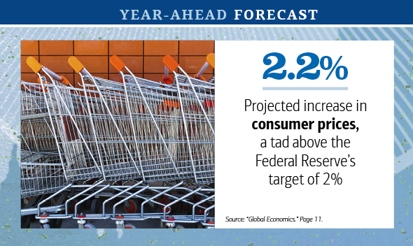 Graphic showing a picture of shopping carts and explaining that there will be a 2.2% projected increase in consumer prices in 2019