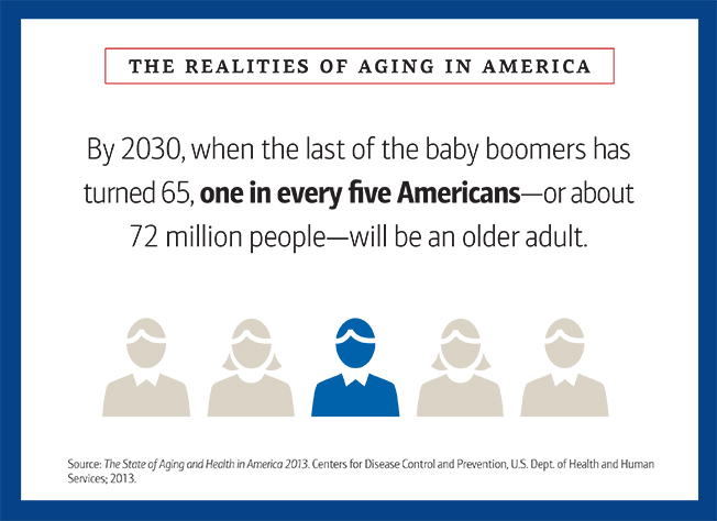 The realities of aging in america slider image 1