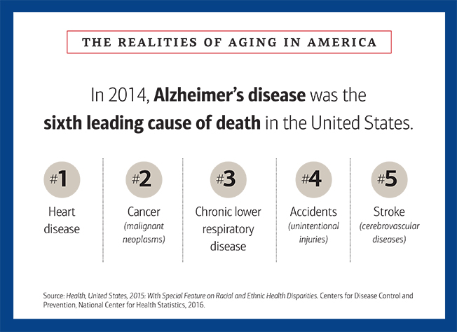 The realities of aging in america slider image 4