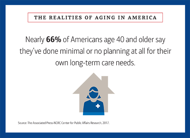 The realities of aging in america slider image 5