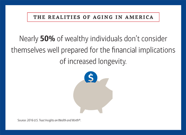 The realities of aging in america slider image 6