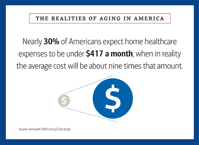 The realities of aging in america slider image 7