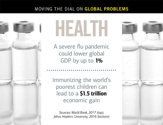 Statistics about the damaging effect of a flu pandemic on global GDP, and the economic gain towards immunizing the world's poorest children.
