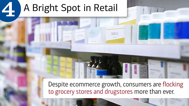 "Slide four, with hed, ""A Bright Spot in Retail"" and text, ""Despite ecommerce growth, consumers are flocking to grocery stores and drugstores more than ever."" Image is a close-up of prescription bottles on a shelf at a pharmacy."