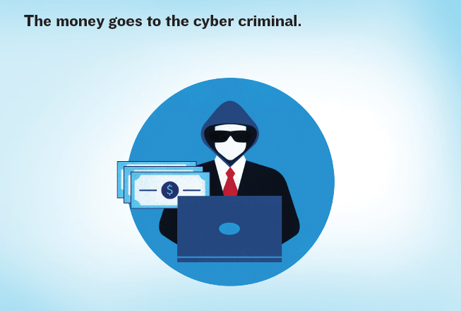The money goes to the cyber criminal. Illustration of a man wearing a suit, glasses and a hood sitting at a computer, with money.